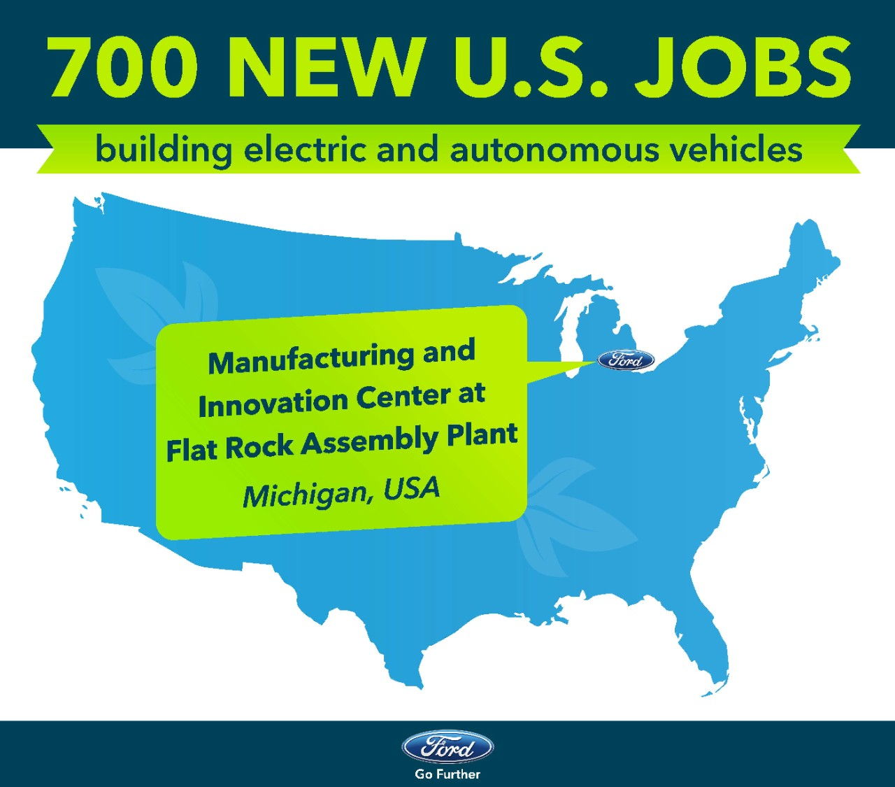Ford Announces Expansion, Expects 700 New Jobs